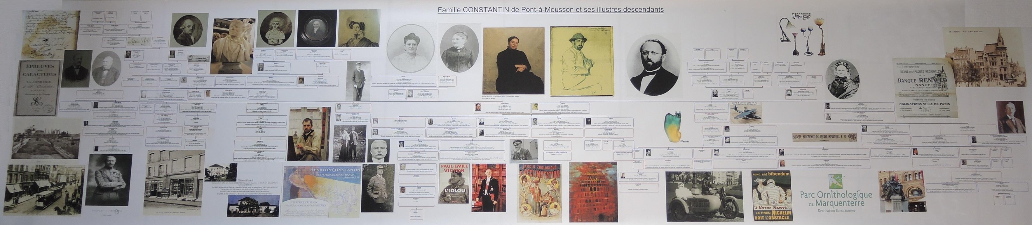 Famille Constantin